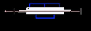 Schema de functionare a laserului cu tub CO2